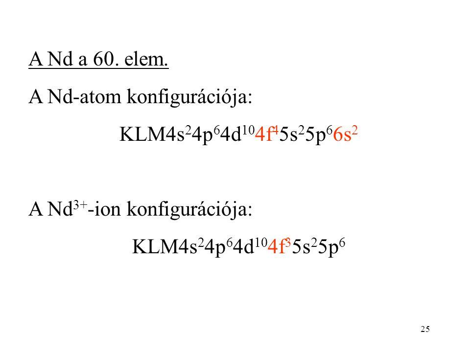25 A Nd a 60. elem. A Nd-atom konfigurációja: KLM4s 2 4p 6 4d 10 4f 4 5s 2 5p 6 6s 2 A Nd 3+ -ion konfigurációja: KLM4s 2 4p 6 4d 10 4f 3 5s 2 5p 6