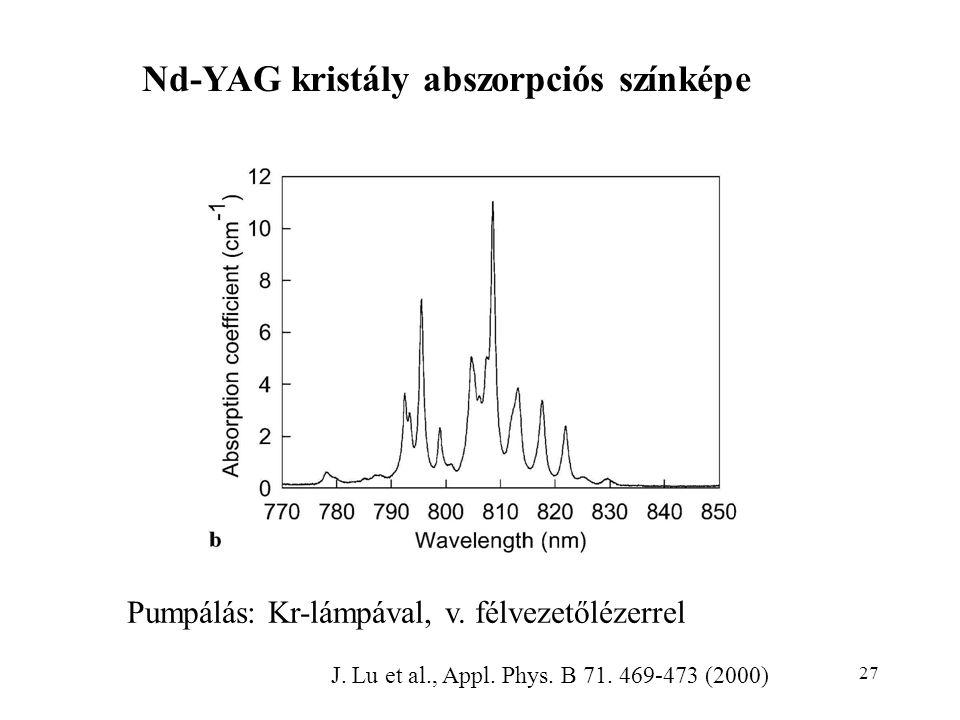 27 Nd-YAG kristály abszorpciós színképe Pumpálás: Kr-lámpával, v. félvezetőlézerrel J. Lu et al., Appl. Phys. B 71. 469-473 (2000)