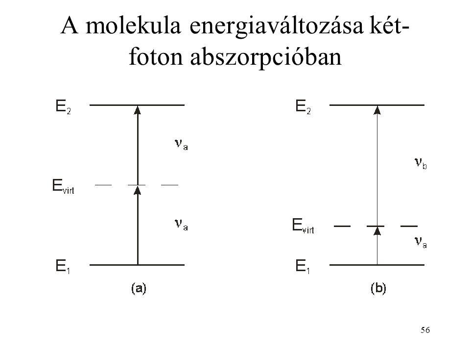 56 A molekula energiaváltozása két- foton abszorpcióban