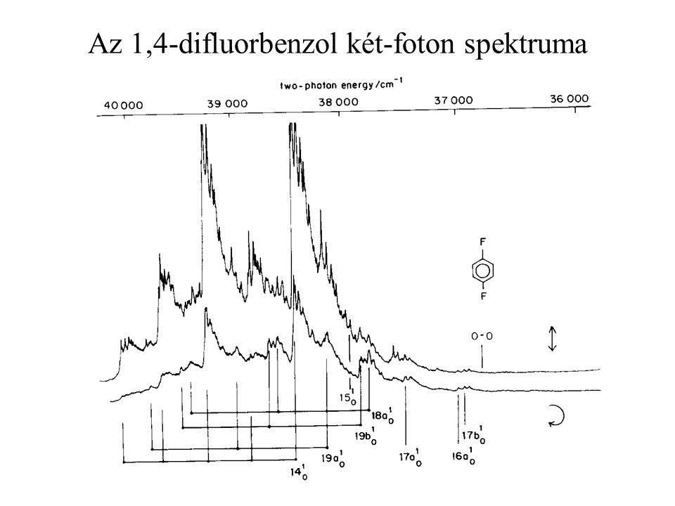 61 Az 1,4-difluorbenzol két-foton spektruma
