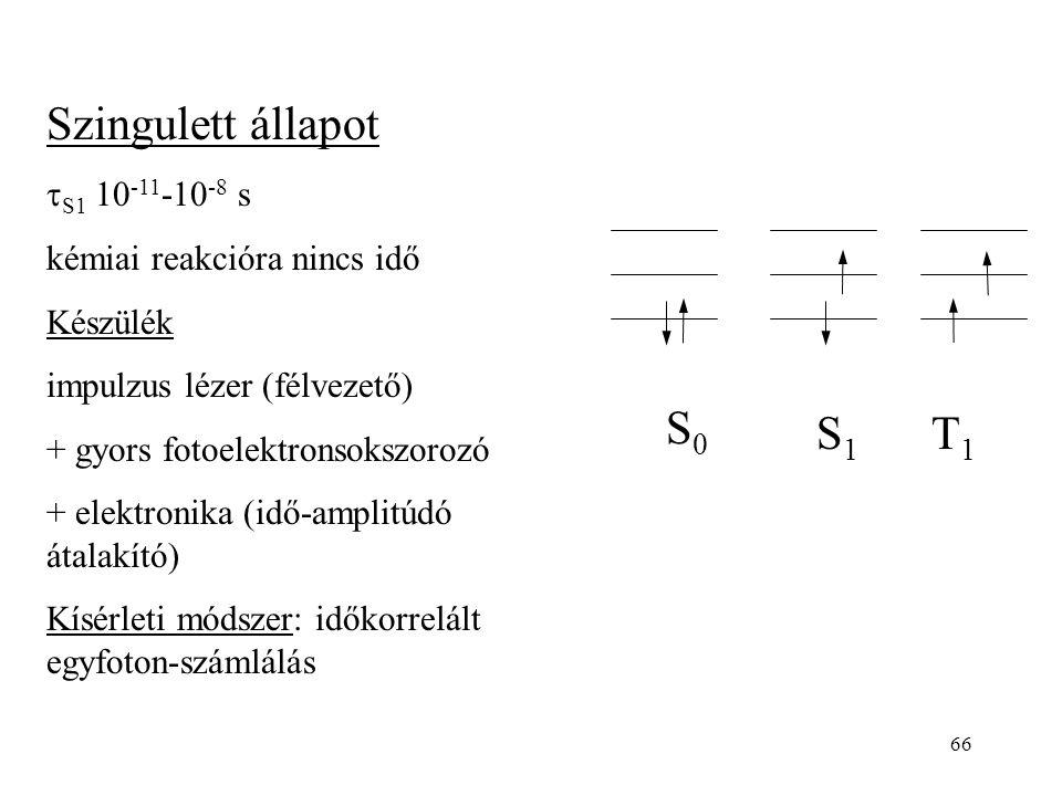 66 Szingulett állapot  S1 10 -11 -10 -8 s kémiai reakcióra nincs idő Készülék impulzus lézer (félvezető) + gyors fotoelektronsokszorozó + elektronika