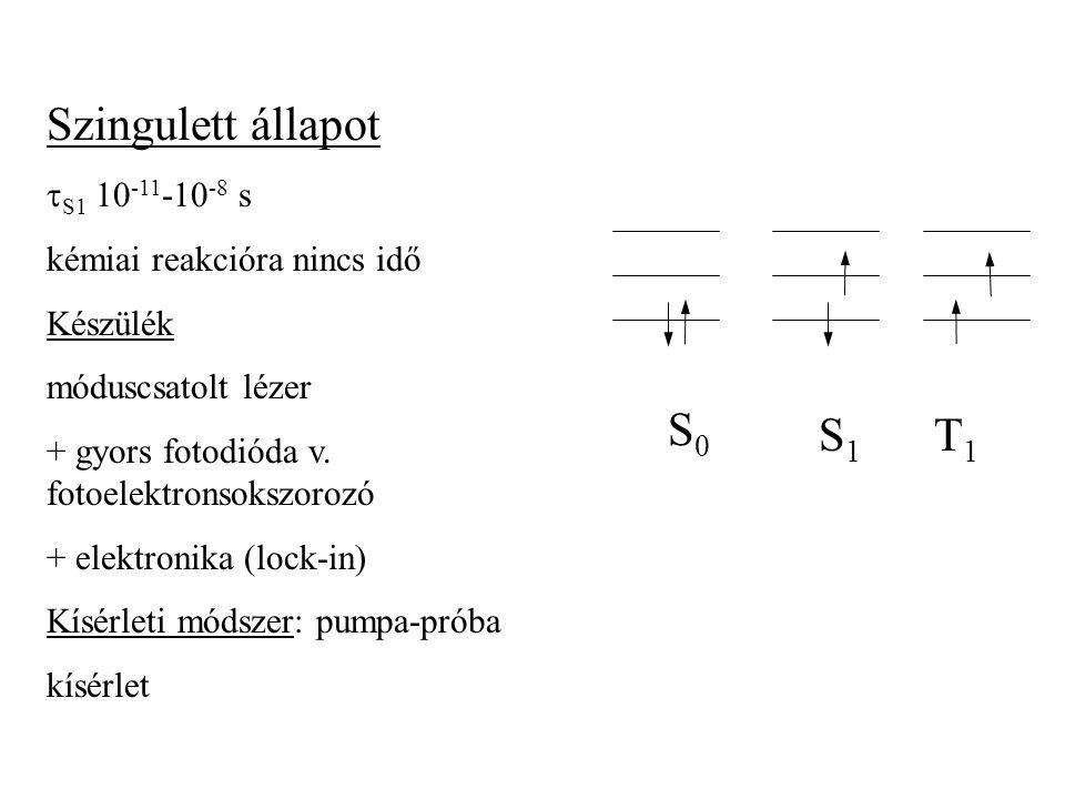 Szingulett állapot  S1 10 -11 -10 -8 s kémiai reakcióra nincs idő Készülék móduscsatolt lézer + gyors fotodióda v. fotoelektronsokszorozó + elektroni