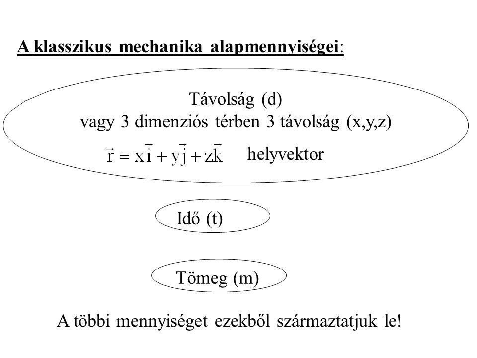 Távolság (d) vagy 3 dimenziós térben 3 távolság (x,y,z) A klasszikus mechanika alapmennyiségei: Idő (t) Tömeg (m) A többi mennyiséget ezekből származt