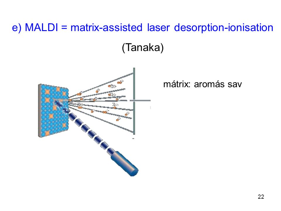 e) MALDI = matrix-assisted laser desorption-ionisation (Tanaka) mátrix: aromás sav 22
