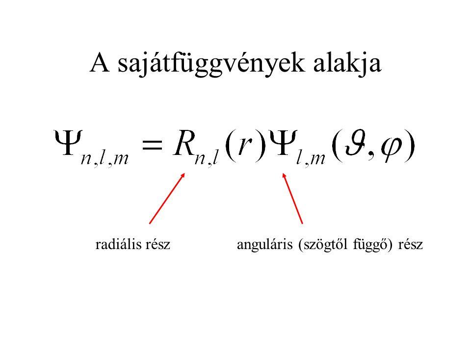 A sajátfüggvények alakja radiális részanguláris (szögtől függő) rész