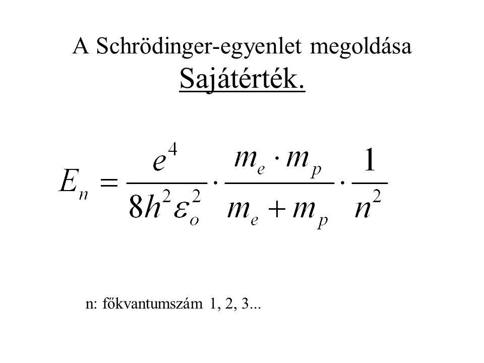 A Schrödinger-egyenlet megoldása Sajátfüggvények.