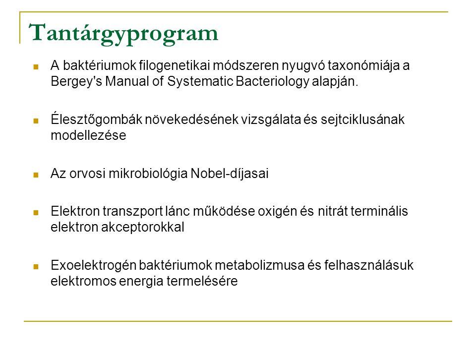 A baktériumok filogenetikai módszeren nyugvó taxonómiája a Bergey's Manual of Systematic Bacteriology alapján. Élesztőgombák növekedésének vizsgálata