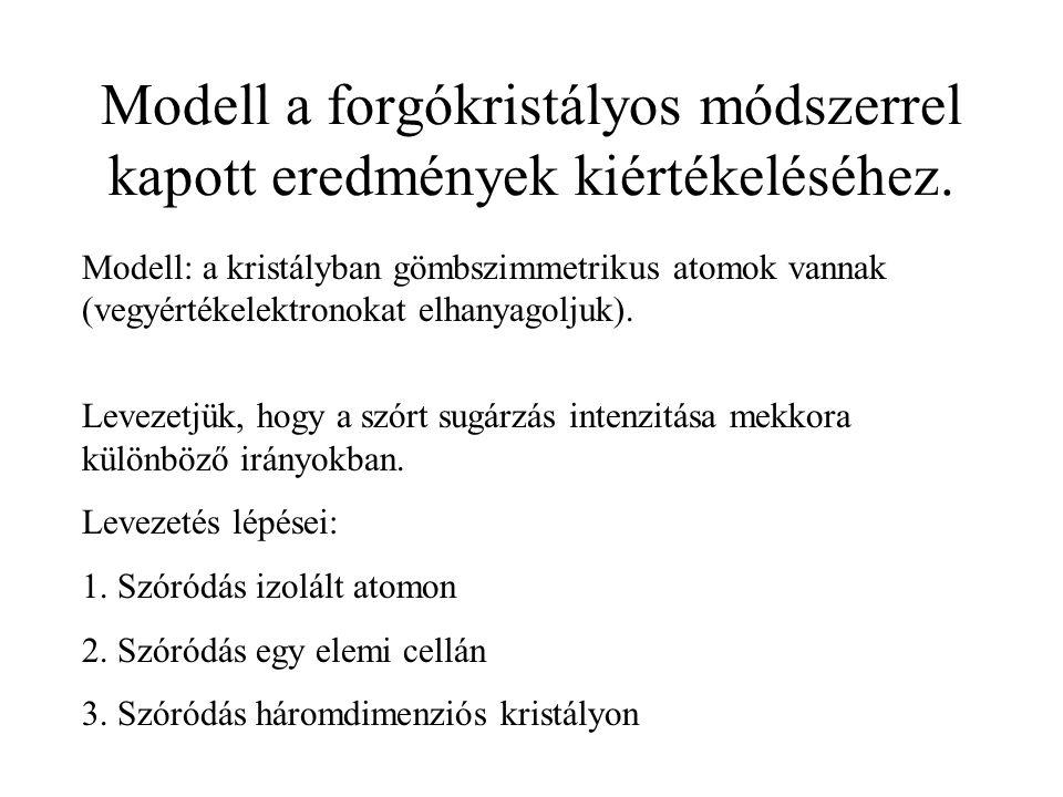 Modell a forgókristályos módszerrel kapott eredmények kiértékeléséhez. Modell: a kristályban gömbszimmetrikus atomok vannak (vegyértékelektronokat elh