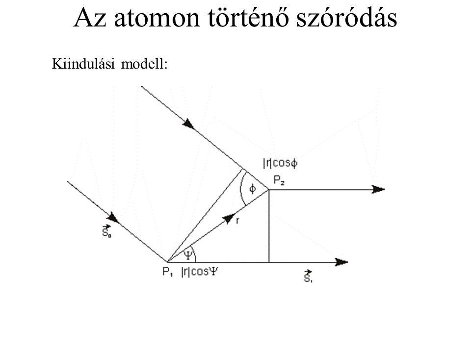 Az atomon történő szóródás Kiindulási modell: