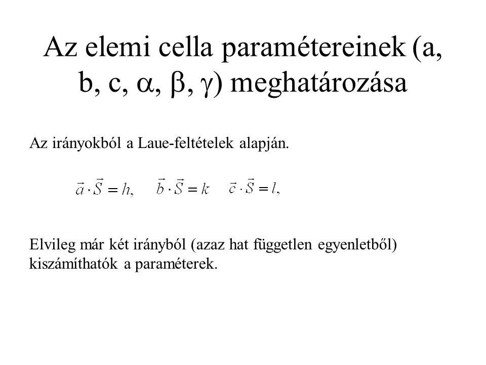 Az elemi cella paramétereinek (a, b, c, , ,  ) meghatározása Az irányokból a Laue-feltételek alapján. Elvileg már két irányból (azaz hat független