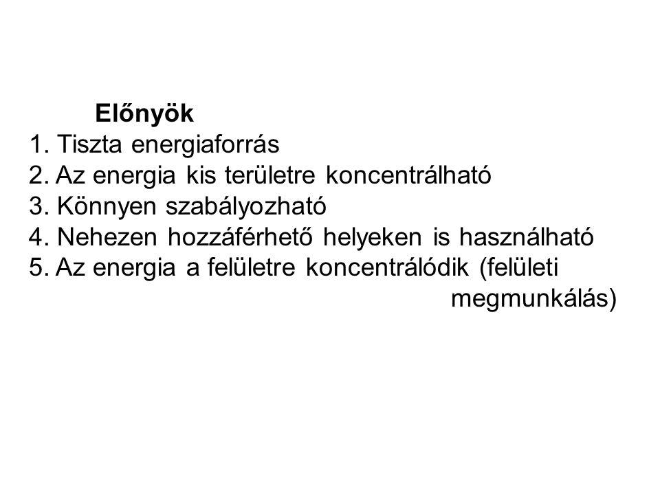 Előnyök 1. Tiszta energiaforrás 2. Az energia kis területre koncentrálható 3.
