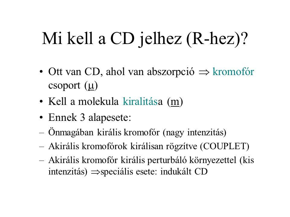 Mi kell a CD jelhez (R-hez)? Ott van CD, ahol van abszorpció  kromofór csoport (  ) Kell a molekula kiralitása (m) Ennek 3 alapesete: –Önmagában kir
