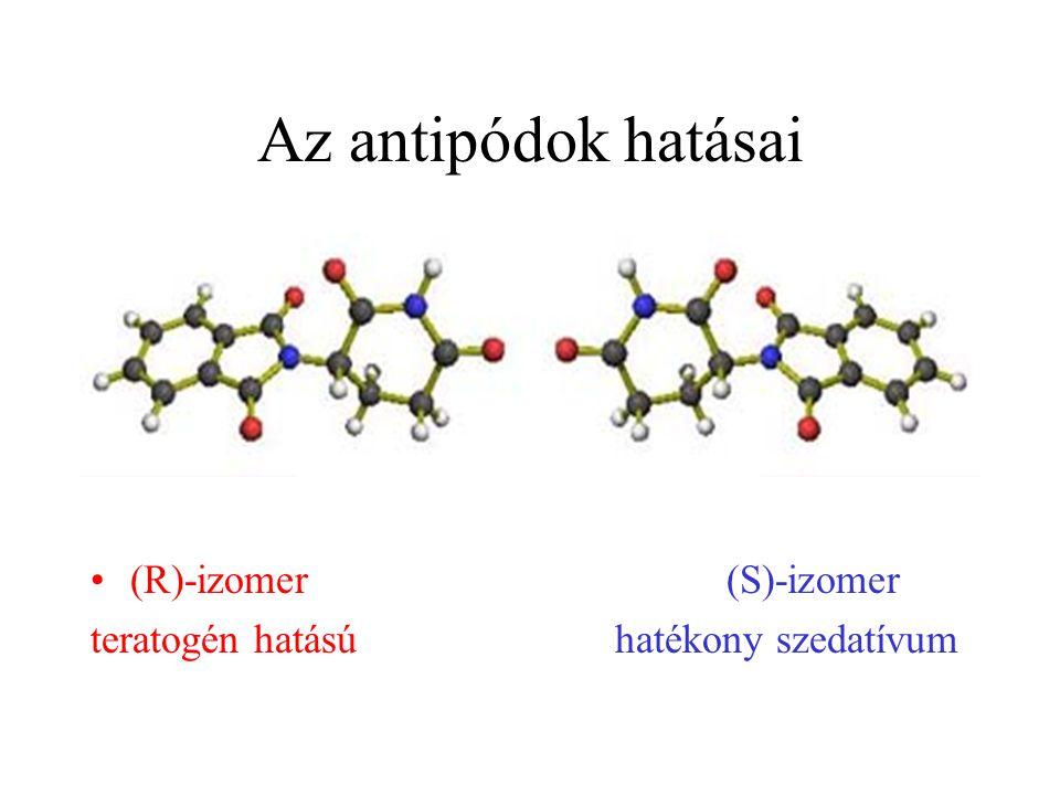 Az antipódok hatásai (R)-izomer(S)-izomer teratogén hatású hatékony szedatívum