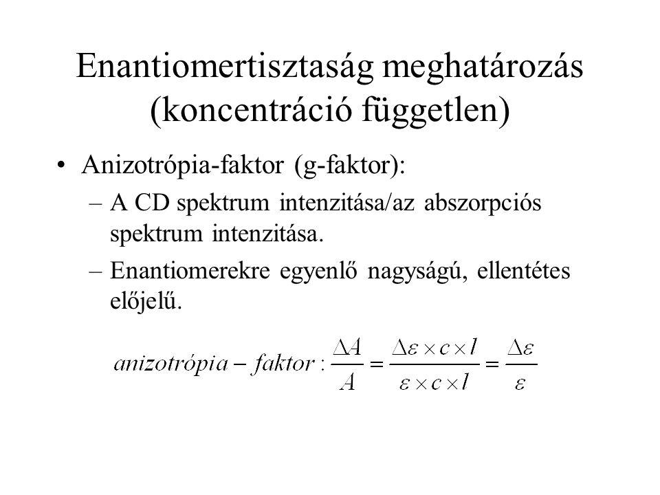 Enantiomertisztaság meghatározás (koncentráció független) Anizotrópia-faktor (g-faktor): –A CD spektrum intenzitása/az abszorpciós spektrum intenzitás