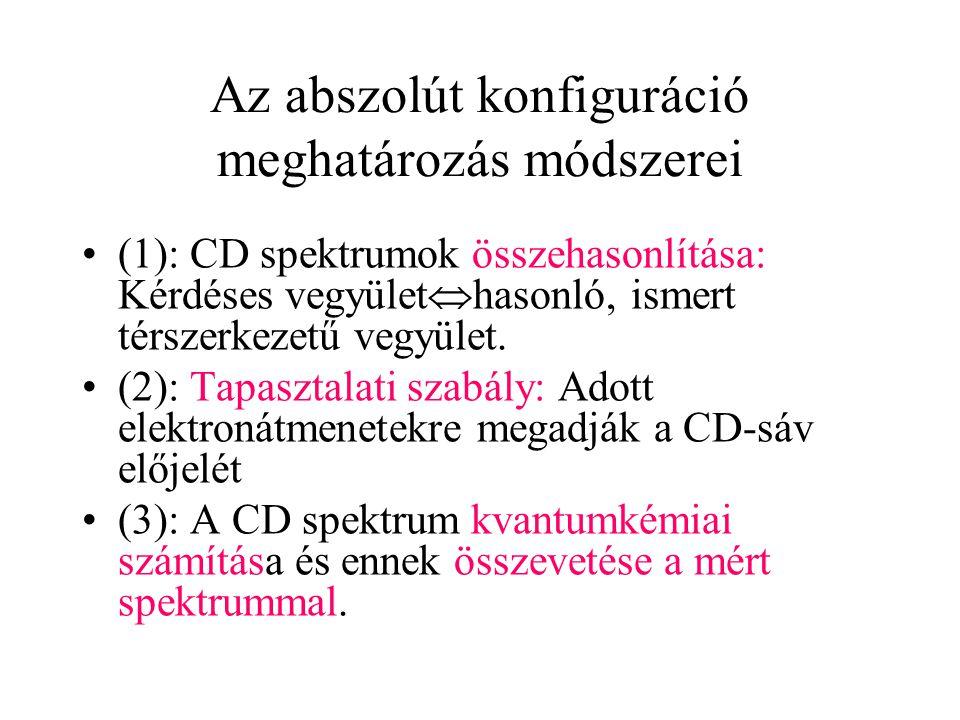 Az abszolút konfiguráció meghatározás módszerei (1): CD spektrumok összehasonlítása: Kérdéses vegyület  hasonló, ismert térszerkezetű vegyület. (2):