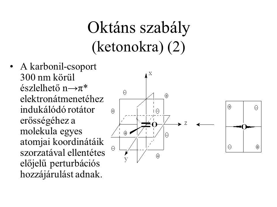 Oktáns szabály (ketonokra) (2) A karbonil-csoport 300 nm körül észlelhető n→π* elektronátmenetéhez indukálódó rotátor erősségéhez a molekula egyes ato