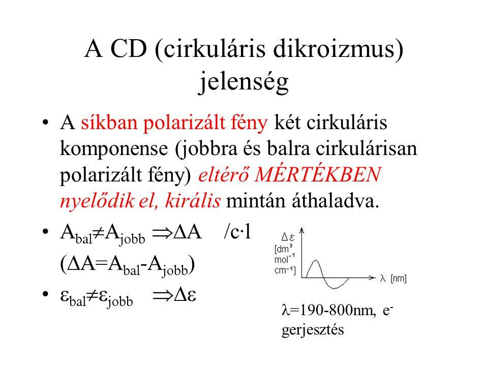 A CD (cirkuláris dikroizmus) jelenség A síkban polarizált fény két cirkuláris komponense (jobbra és balra cirkulárisan polarizált fény) eltérő MÉRTÉKB