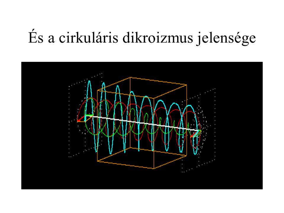 Enantiomerek CD-spektruma  jobb,(R) =  bal,(S),  bal,(R) =  jobb,(S)  bal, (R) -  jobb,(R) =  (R) =  jobb, (S) -  bal,(S) =  (S)  bal, (S) -  jobb,(S) =  (S) =  jobb, (R) -  bal,(R) =  (R) TÜKÖRKÉPEK!