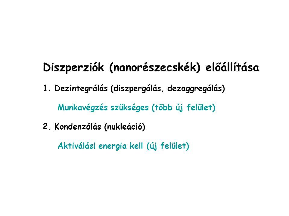 Diszperziók (nanorészecskék) előállítása 1. Dezintegrálás (diszpergálás, dezaggregálás) Munkavégzés szükséges (több új felület) 2. Kondenzálás (nukleá