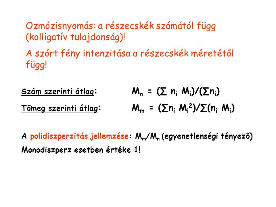 Szám szerinti átlag :M n = (∑ n i M i )/(∑n i ) Tömeg szerinti átlag : M m = (∑n i M i 2 )/∑(n i M i ) A polidiszperzitás jellemzése: M m /M n (egyenetlenségi tényező) Monodiszperz esetben értéke 1.
