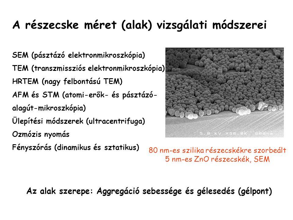 A részecske méret (alak) vizsgálati módszerei SEM (pásztázó elektronmikroszkópia) TEM (transzmissziós elektronmikroszkópia) HRTEM (nagy felbontású TEM) AFM és STM (atomi-erők- és pásztázó- alagút-mikroszkópia) Ülepítési módszerek (ultracentrifuga) Ozmózis nyomás Fényszórás (dinamikus és sztatikus) Az alak szerepe: Aggregáció sebessége és gélesedés (gélpont) 80 nm-es szilika részecskékre szorbeált 5 nm-es ZnO részecskék, SEM