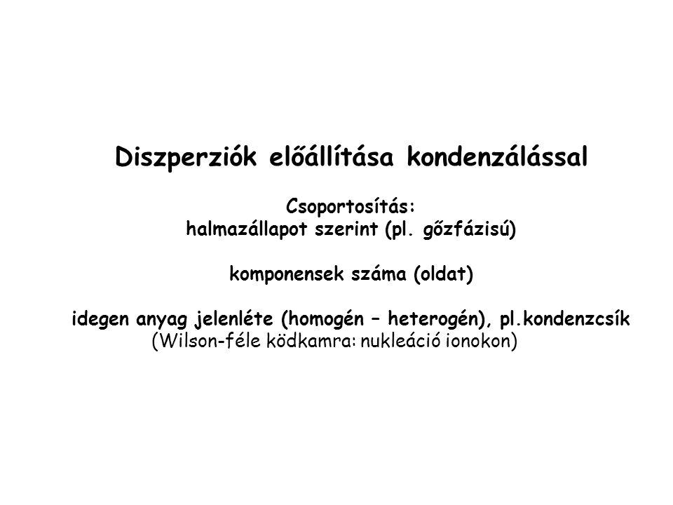 Diszperziók előállítása kondenzálással Csoportosítás: halmazállapot szerint (pl. gőzfázisú) komponensek száma (oldat) idegen anyag jelenléte (homogén