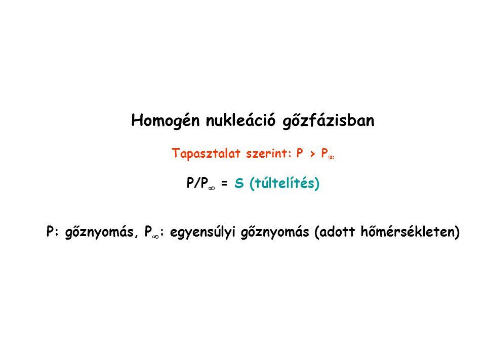 Homogén nukleáció gőzfázisban Tapasztalat szerint: P > P  P/P  = S (túltelítés) P: gőznyomás, P  : egyensúlyi gőznyomás (adott hőmérsékleten)