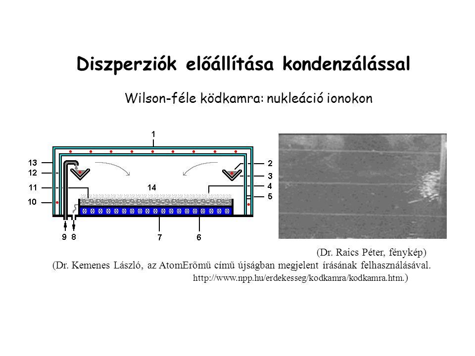 Diszperziók előállítása kondenzálással Wilson-féle ködkamra: nukleáció ionokon (Dr. Raics Péter, fénykép) (Dr. Kemenes László, az AtomErőmű című újság