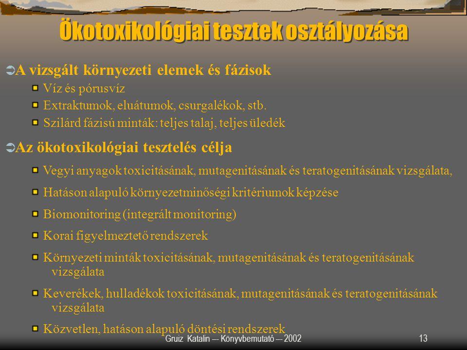 Gruiz Katalin –- Könyvbemutató –- 200213 Ökotoxikológiai tesztek osztályozása  A vizsgált környezeti elemek és fázisok Víz és pórusvíz Extraktumok, e