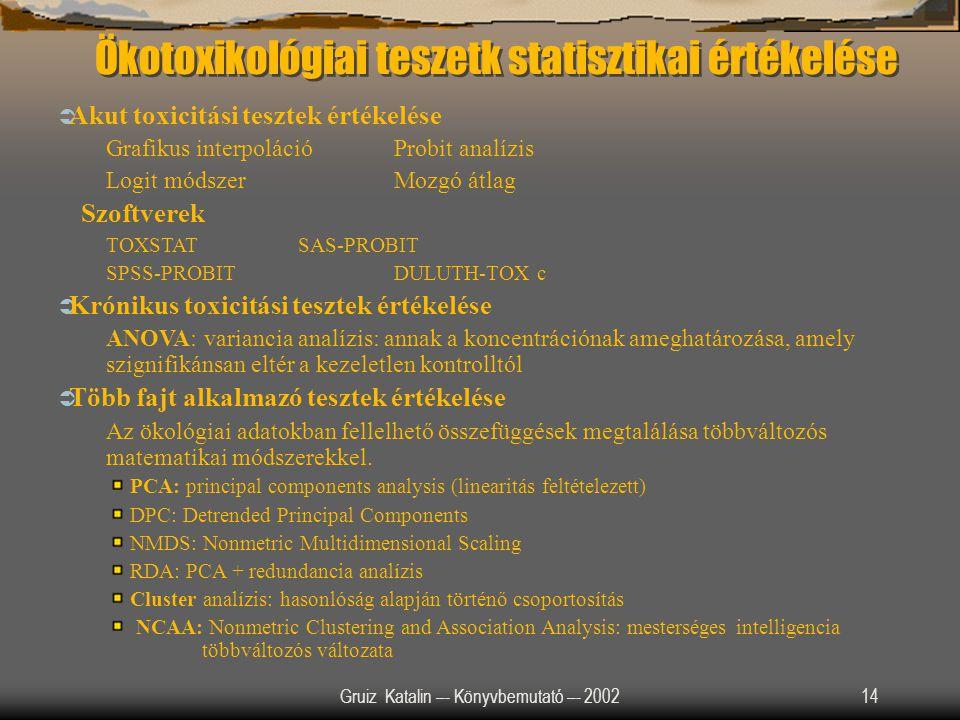 Gruiz Katalin –- Könyvbemutató –- 200214 Ökotoxikológiai teszetk statisztikai értékelése  Akut toxicitási tesztek értékelése Grafikus interpolációPro