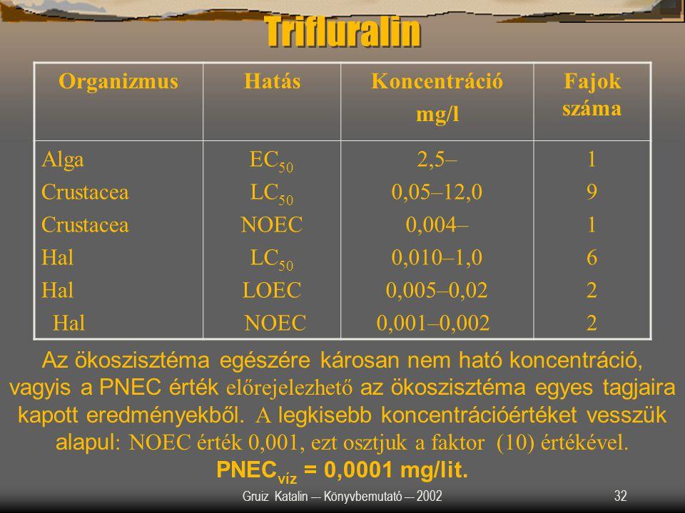 Gruiz Katalin –- Könyvbemutató –- 200232 Trifluralin OrganizmusHatásKoncentráció mg/l Fajok száma Alga Crustacea Hal EC 50 LC 50 NOEC LC 50 LOEC NOEC