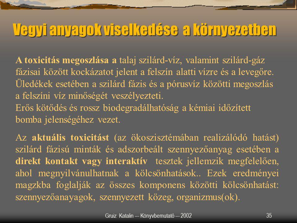 Gruiz Katalin –- Könyvbemutató –- 200235 Vegyi anyagok viselkedése a környezetben A toxicitás megoszlása a talaj szilárd-víz, valamint szilárd-gáz fáz