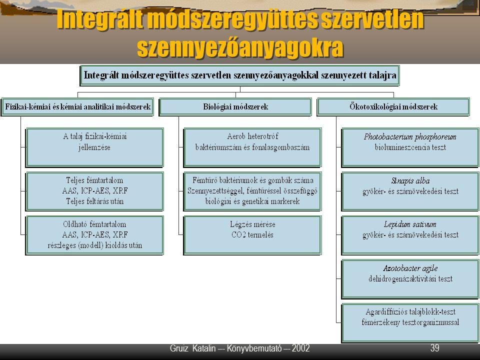 Gruiz Katalin –- Könyvbemutató –- 200239 Integrált módszeregyüttes szervetlen szennyezőanyagokra