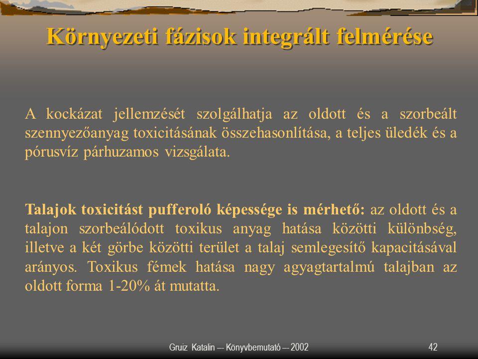 Gruiz Katalin –- Könyvbemutató –- 200242 Környezeti fázisok integrált felmérése A kockázat jellemzését szolgálhatja az oldott és a szorbeált szennyező
