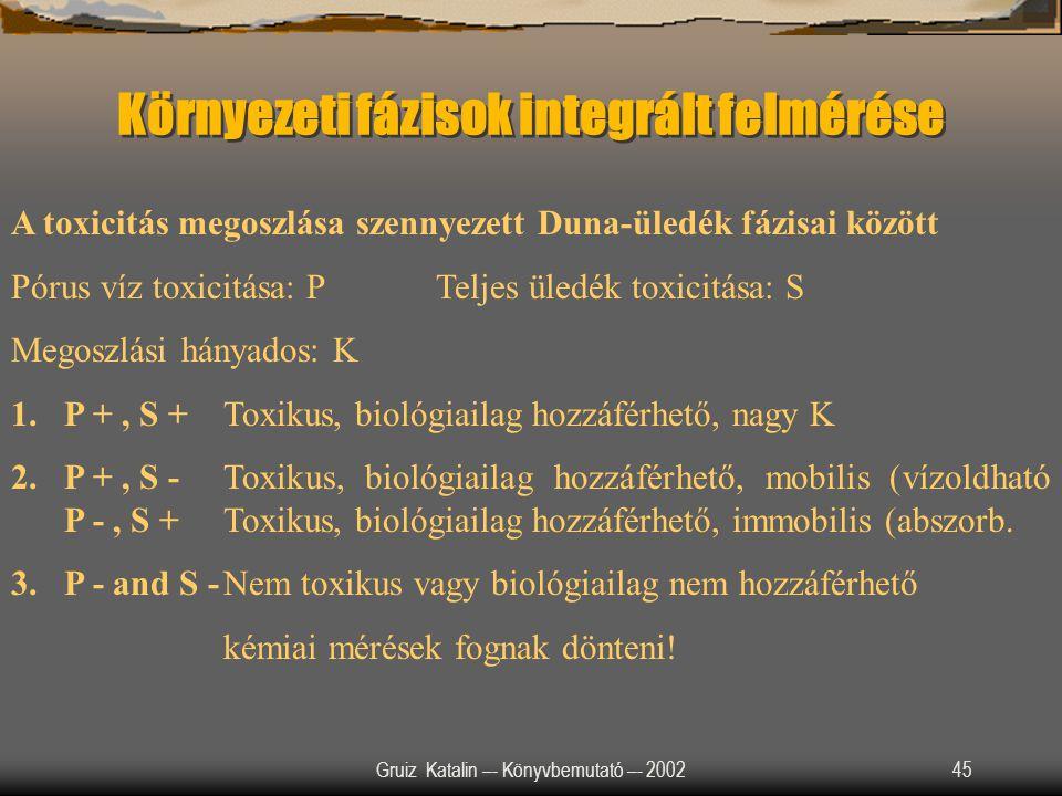 Gruiz Katalin –- Könyvbemutató –- 200245 Környezeti fázisok integrált felmérése A toxicitás megoszlása szennyezett Duna-üledék fázisai között Pórus ví