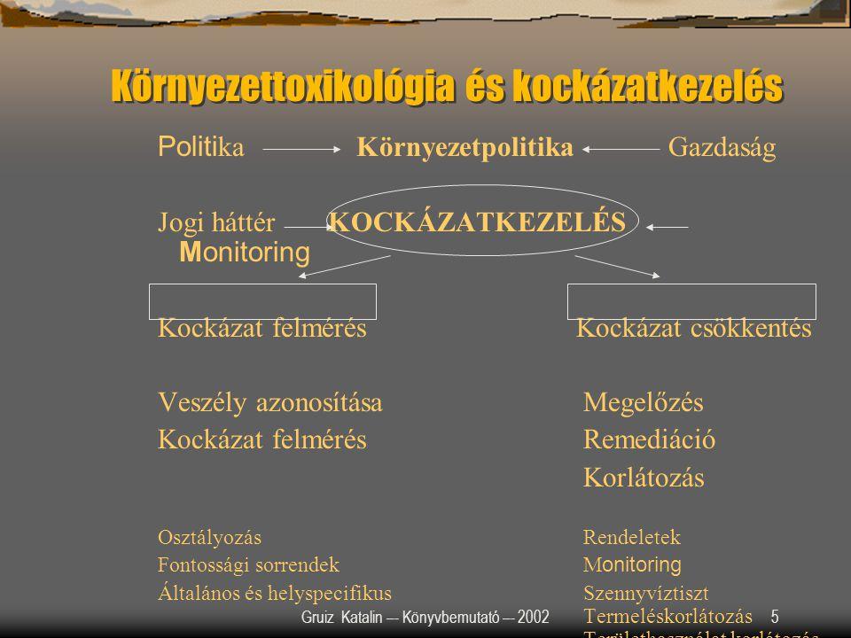 Gruiz Katalin –- Könyvbemutató –- 20025 Környezettoxikológia és kockázatkezelés Politi ka Környezetpolitika Gazdaság Jogi háttér KOCKÁZATKEZELÉS Monit