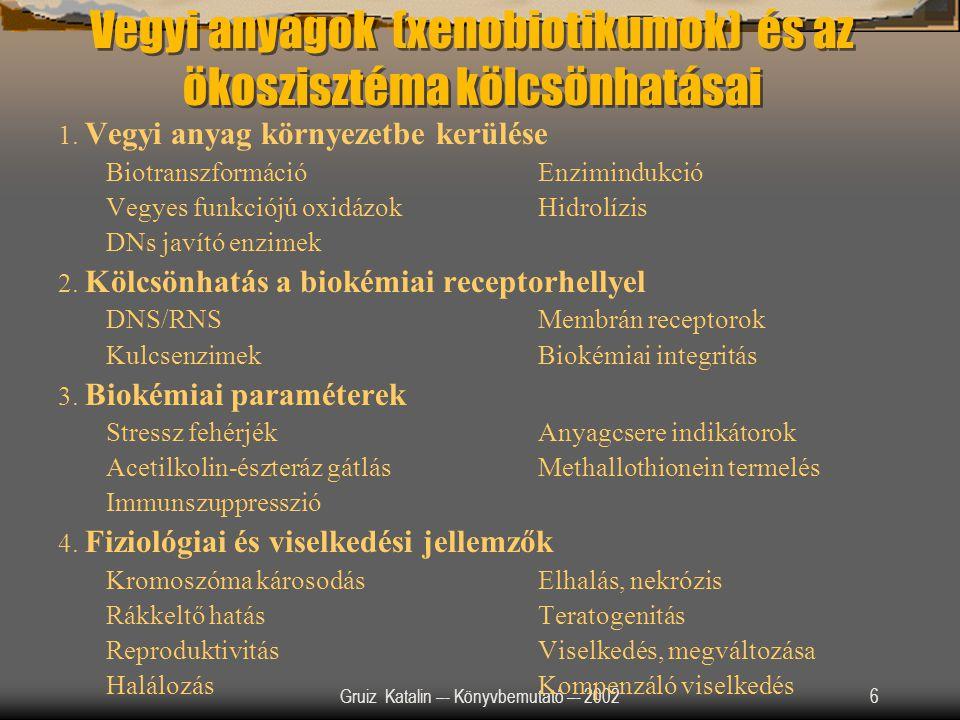 Gruiz Katalin –- Könyvbemutató –- 200237 Szennyezett talaj ökotoxikológiaI tesztelése Környezeti minták tesztelésének problémái: Szennyezőanyagok keveréke Kölcsönhatások: szennyezőanyagok, mátrix és a biota között Vizsgált közeg: extraktum, teljes talaj Szennyezett talaj tesztelésének problémái Szennyezőanyag keverék: szinergizmus, antagonizmus Biotranszformáció: termékek hatása Biodegradáció Hozzáférhetőség: eltérő fizikai-kémiai és biológiai hozzáférh.