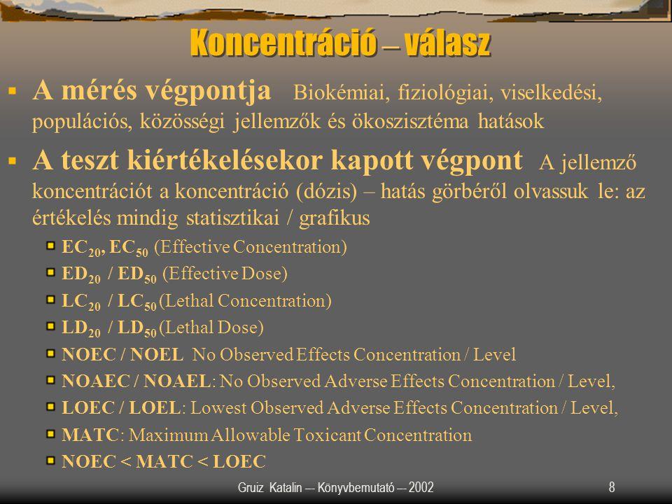 Gruiz Katalin –- Könyvbemutató –- 20028 Koncentráció – válasz  A mérés végpontja Biokémiai, fiziológiai, viselkedési, populációs, közösségi jellemzők