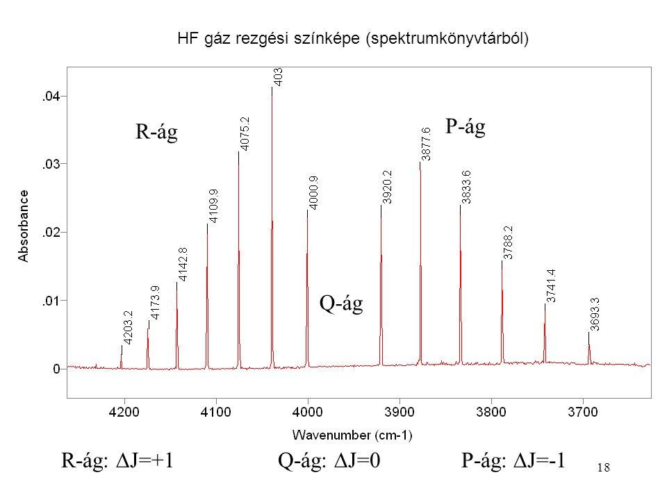 HF gáz rezgési színképe (spektrumkönyvtárból) R-ág:  J=+1 Q-ág:  J=0P-ág:  J=-1 R-ág Q-ág P-ág 18