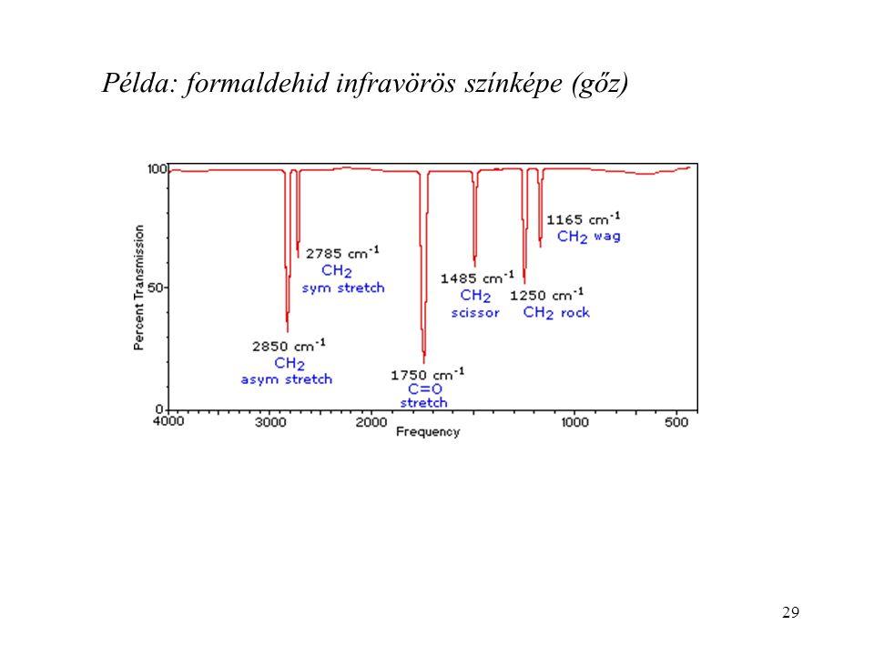 Példa: formaldehid infravörös színképe (gőz) 29