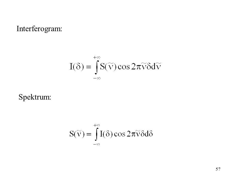 Interferogram: Spektrum: 57