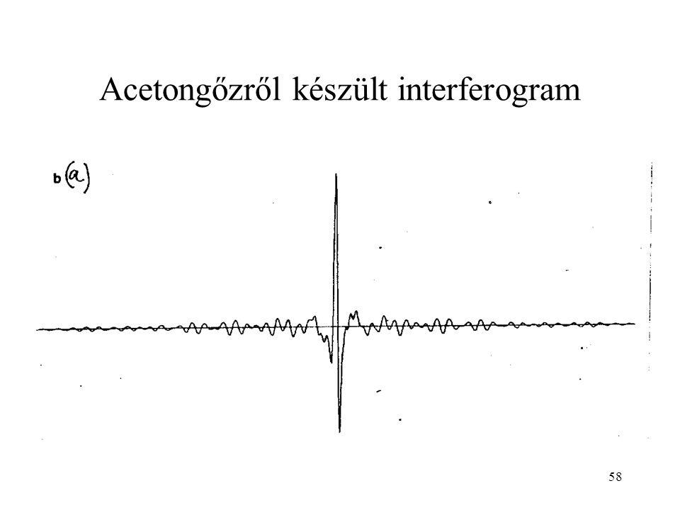 Acetongőzről készült interferogram 58