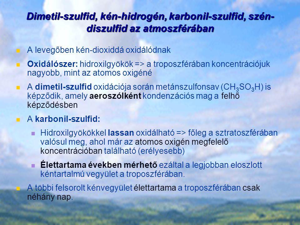 Dimetil-szulfid, kén-hidrogén, karbonil-szulfid, szén- diszulfid az atmoszférában A levegőben kén-dioxiddá oxidálódnak Oxidálószer: hidroxilgyökök =>