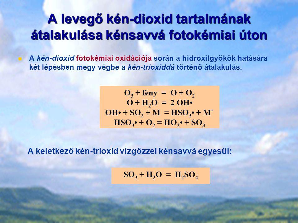 A levegő kén-dioxid tartalmának átalakulása kénsavvá fotokémiai úton A kén-dioxid fotokémiai oxidációja során a hidroxilgyökök hatására két lépésben m