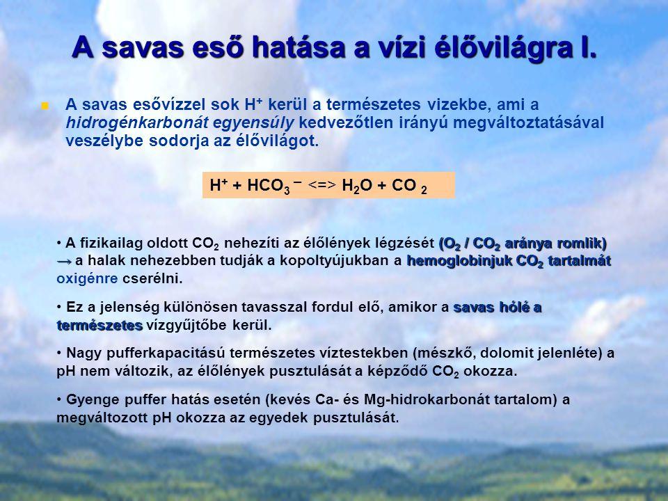 A savas eső hatása a vízi élővilágra I. A savas esővízzel sok H + kerül a természetes vizekbe, ami a hidrogénkarbonát egyensúly kedvezőtlen irányú meg