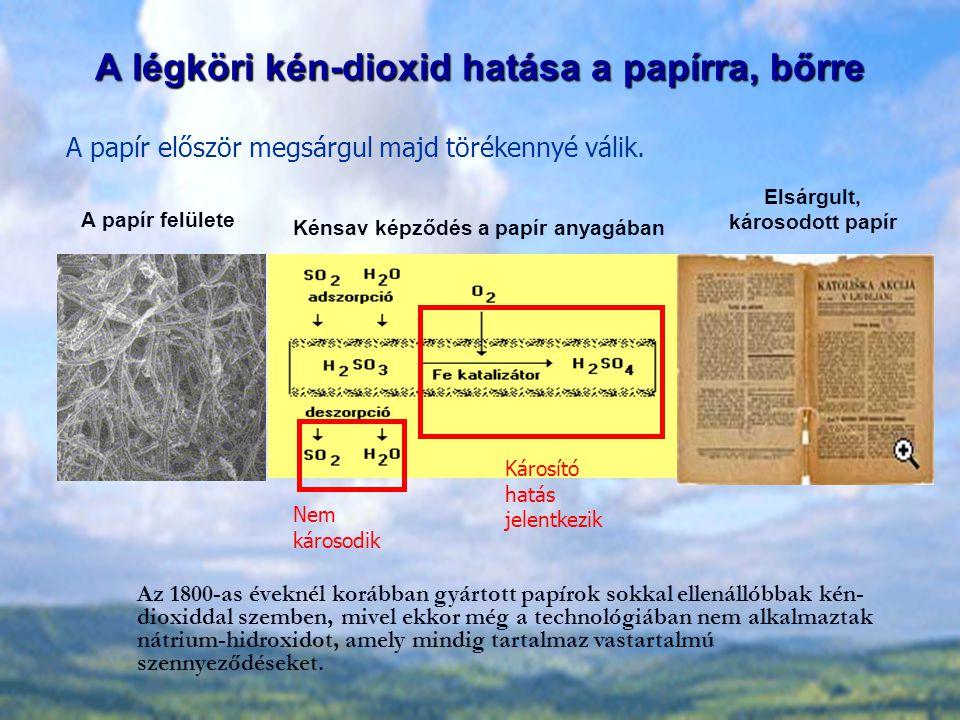A légköri kén-dioxid hatása a papírra, bőrre A papír felülete Kénsav képződés a papír anyagában Elsárgult, károsodott papír A papír először megsárgul