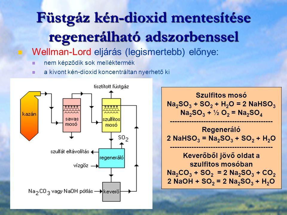 Füstgáz kén-dioxid mentesítése regenerálható adszorbenssel Szulfitos mosó Na 2 SO 3 + SO 2 + H 2 O = 2 NaHSO 3 Na 2 SO 3 + ½ O 2 = Na 2 SO 4 ---------