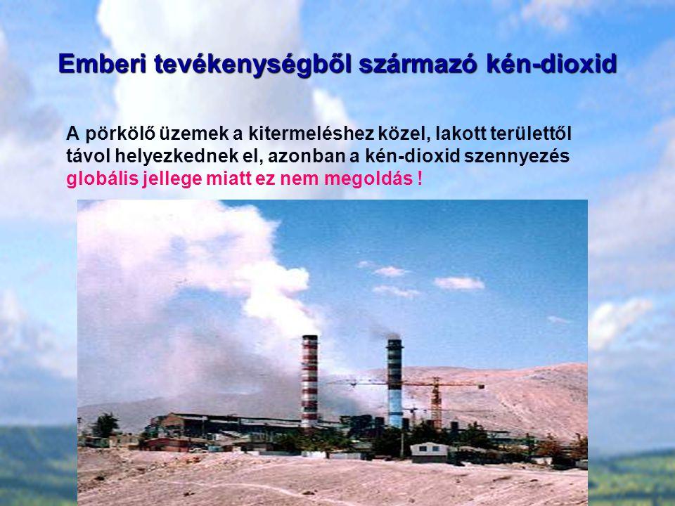 Emberi tevékenységből származó kén-dioxid A pörkölő üzemek a kitermeléshez közel, lakott területtől távol helyezkednek el, azonban a kén-dioxid szenny