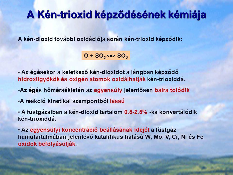 A Kén-trioxid képződésének kémiája O + SO 2 SO 3 A kén-dioxid további oxidációja során kén-trioxid képződik: Az égésekor a keletkező kén-dioxidot a lá