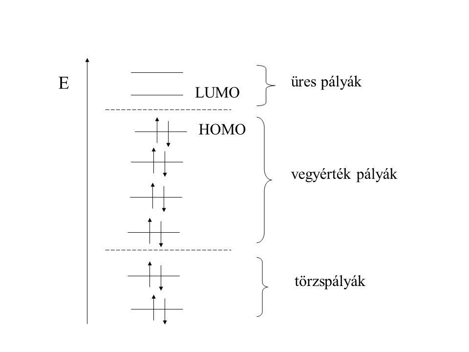 E HOMO LUMO törzspályák vegyérték pályák üres pályák